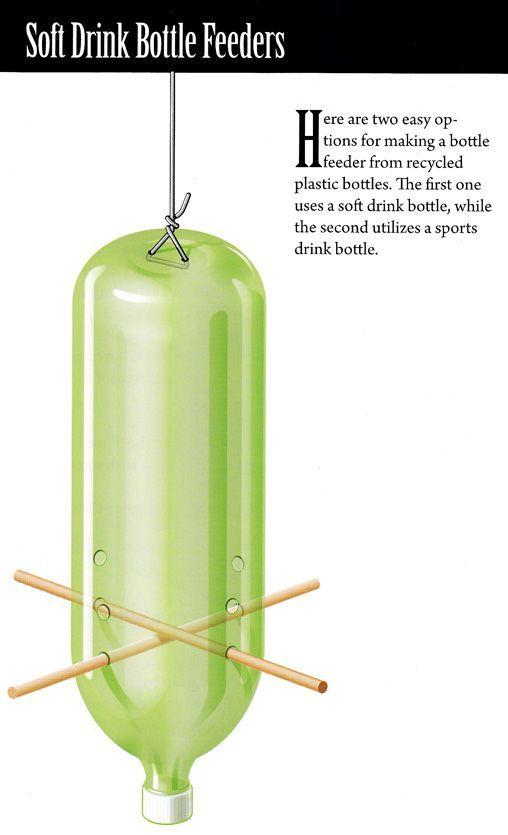plastic bottle feeder