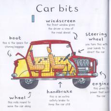 car bits british