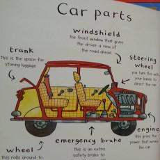 car parts american